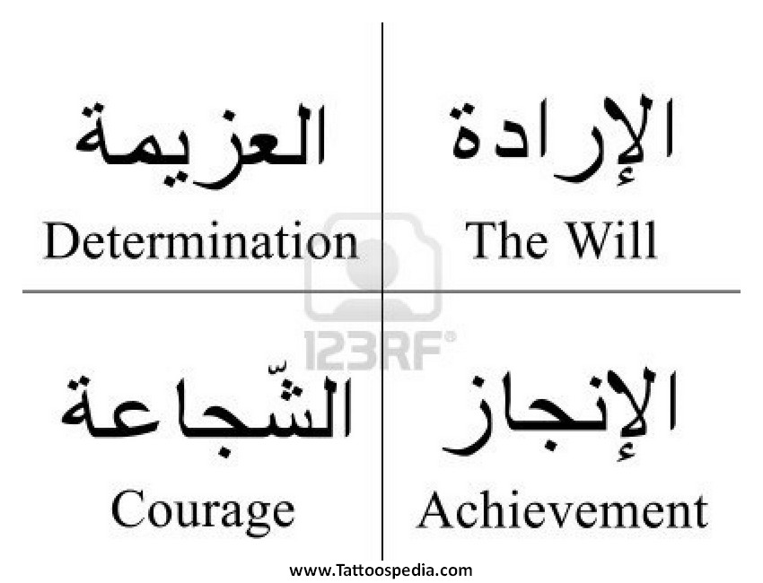 Tattoo Lettering English To Arabic 2