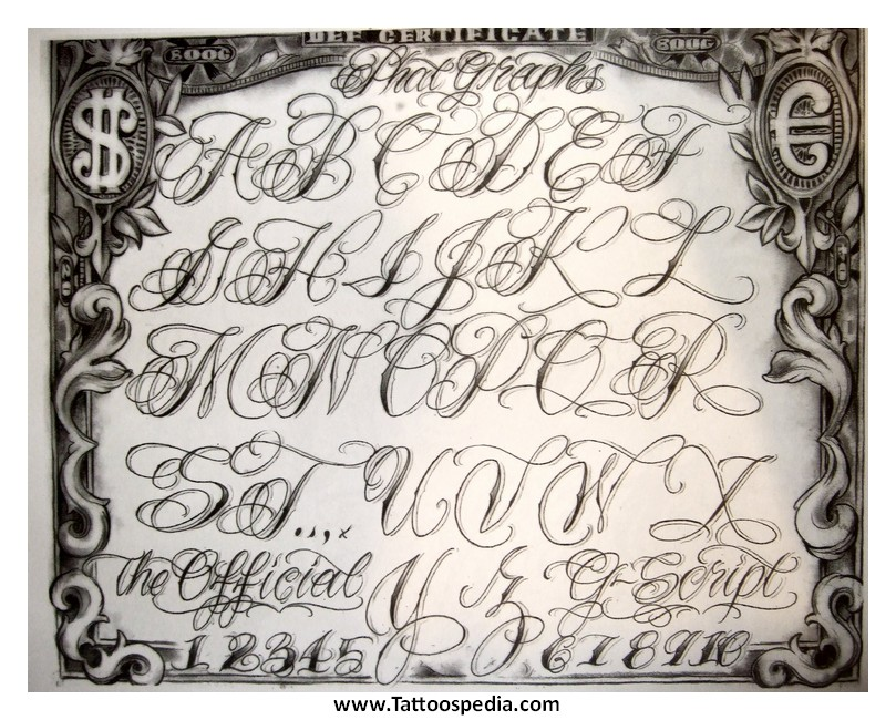 Tattoo Fonts Gangster Style 2 3