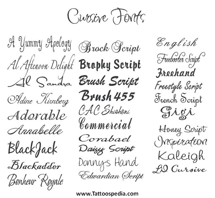 Tattoo Fonts Handwriting Generator 2