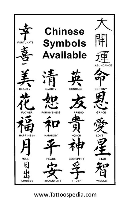 Chinese Symbol Meanings Tattoos Pictures Picturesboss